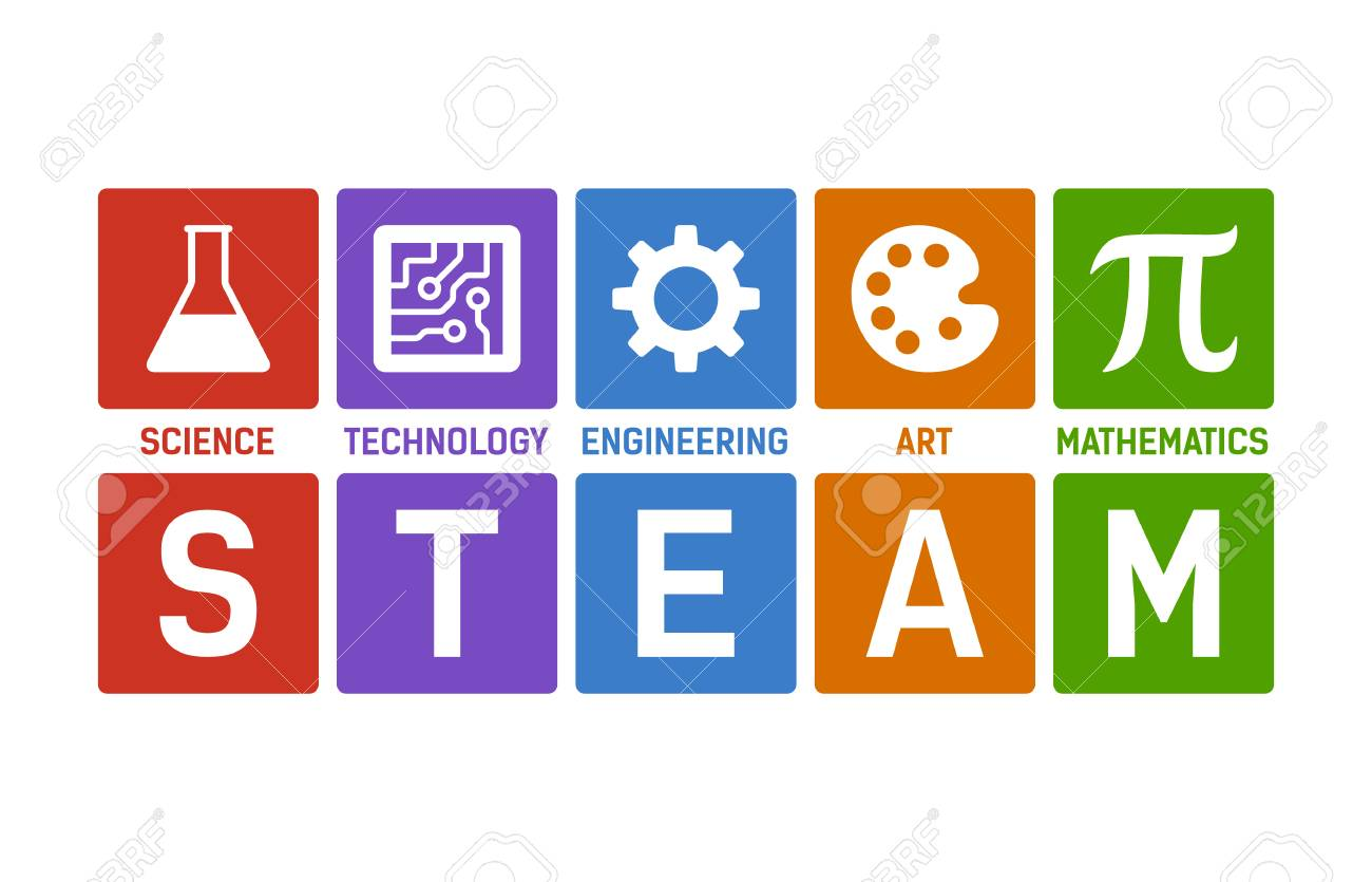 The letters STEAM in varying colors with the words they stand for s for science, t for technology, e