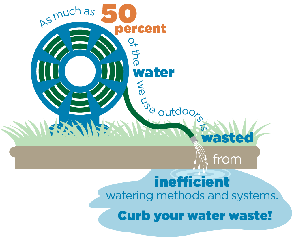 Curb your water waste outdoors
